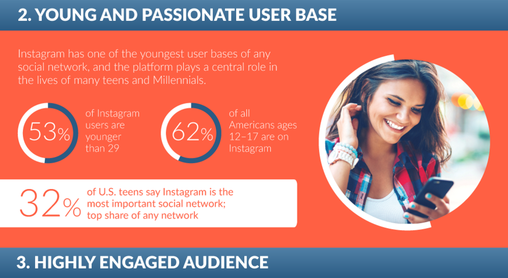 Utilisateurs jeunes et passionnés
