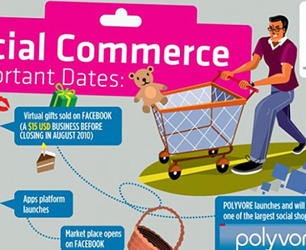 infographic-social-commerce-timeline-small