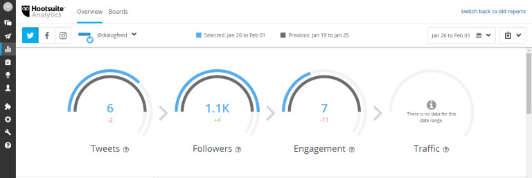 Hootsuite is a very useful tool for social media managaers/community managers to help increase social media presence.